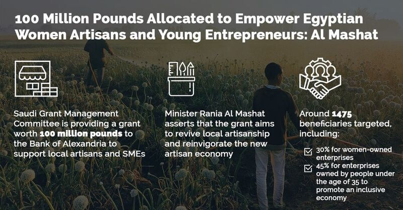 EGP 100 m Saudi grant for backing local artisans, SMEs in Egypt